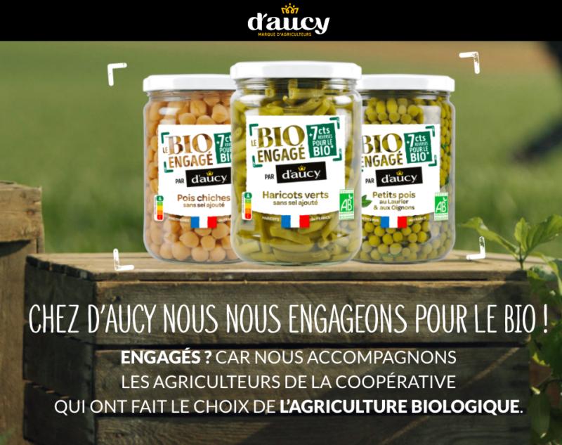 stratégie de communication alimentaire : la campagne food d'aucy